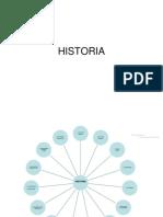 Curso Historia Historia de Flosofia