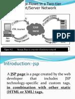 Revision Learning JSP.ppt