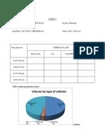 Data Analaysis