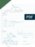 Machine Learning - Class Tree