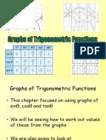 8) C2 Graphs of Trigonometric Functions