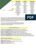 PDF Skills (1)