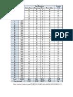 Tabel Kualitas Produksi Koran PT