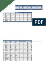 NTDC Grid Station Data (1)