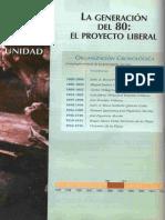 UNIDAD 4 - LA GENERACIÓN DEL 80. EL PROYECTO LIBERAL.pdf