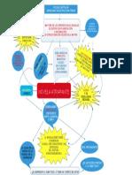 PECADO CAPITAL UNO.pdf