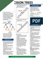 Decision_Trees_Cheat_Sheet.pdf
