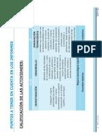 Diferencia_ID_IT.pdf