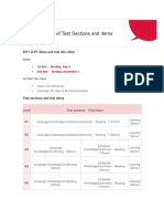 2011 JLPT Dates and Test Site Cities