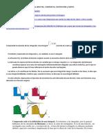 Método Fundamentales de Interacción Directas-compuesta-sustitución y Partes