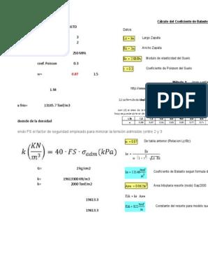 Coeficiente De Balastro Xlsx Bienes Manufacturados