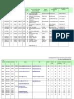 Establecimientos Hospesdaje Categorizados 2017