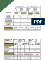VILLAGE Checklist
