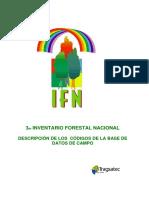 Inventario Forestal Nacional