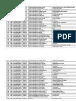Senarai Nama Sekolah Di Ppd