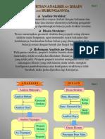 Analisis Dan Desain1
