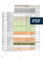 HT Chart for ASME Material-B31.3