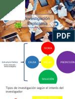 Investigacion Explicativa