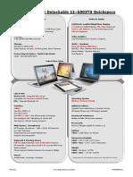 HP Pavilion x2 - 12-b003tu (T9G33PA)