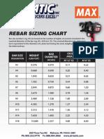 Rebar Sizing Chart