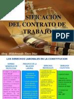 Clasificación Del Contrato de Trabajo