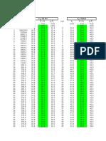 Steel Column table 4-22.pdf