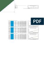 Excel hidrologi