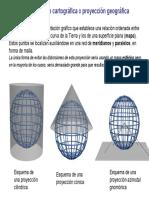 Elementos de proyecciones cartograficas.pdf