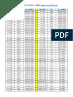 UFnFpF Chart
