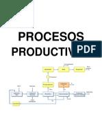 Procesos Productivos-Quimicas II