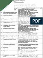 11. DAFTAR MASALAH KEPERAWATAN MEDIKAL BEDAH HAL 1.pdf