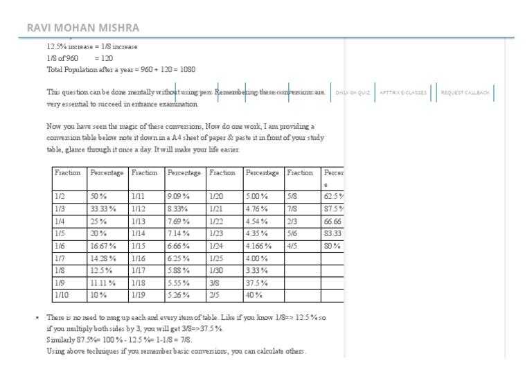 [Aptitude] Percentage_ Percentage to Fraction & Fraction