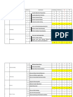 Hours Distribution (L1-2)