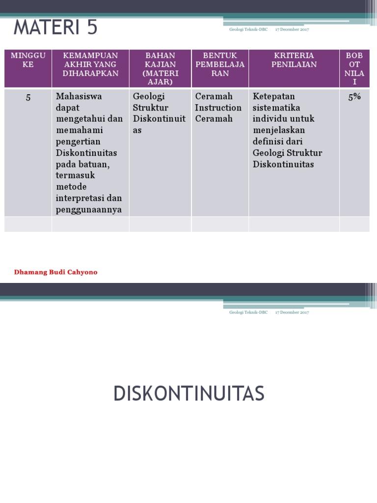 5. Geologi Struktur Diskontinuitas.pptx