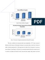 Data Presentation Phychem Lab Exp 4