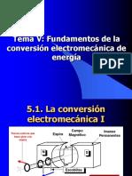 fundamentos de la conversion electromecanica de energia