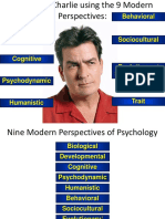 4 Modern Perspectives Psychology