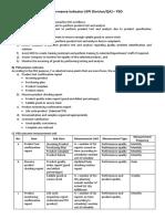Key Performance Indicator KPI-PSD