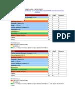 Organización horaria de la LOMCE en ESO y BACHILLERATO (1)