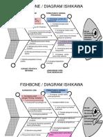 FISHBORN P2P.pptx