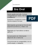 COMUNICACIÓN ORAL.pdf