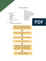 Materials and Methods BIOCHEM