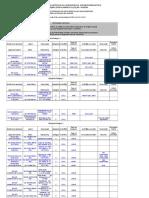 Lista Unitatilor de Neutralizare  SNCU-toate categoriile Format Excel