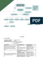 Funciones-en-El-Taladro.pdf