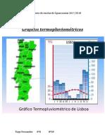 Gráficos termopluviométricos