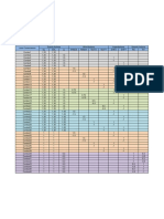 LOAD COMBINATIONS.pdf