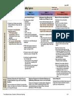 overview 2017 performance index framework fnl