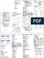 Phy Formulas 1