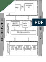 Mapa de Procesos Laboratorio