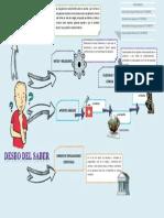 Infografia Epistemologia